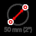 2 Zoll Durchmesser